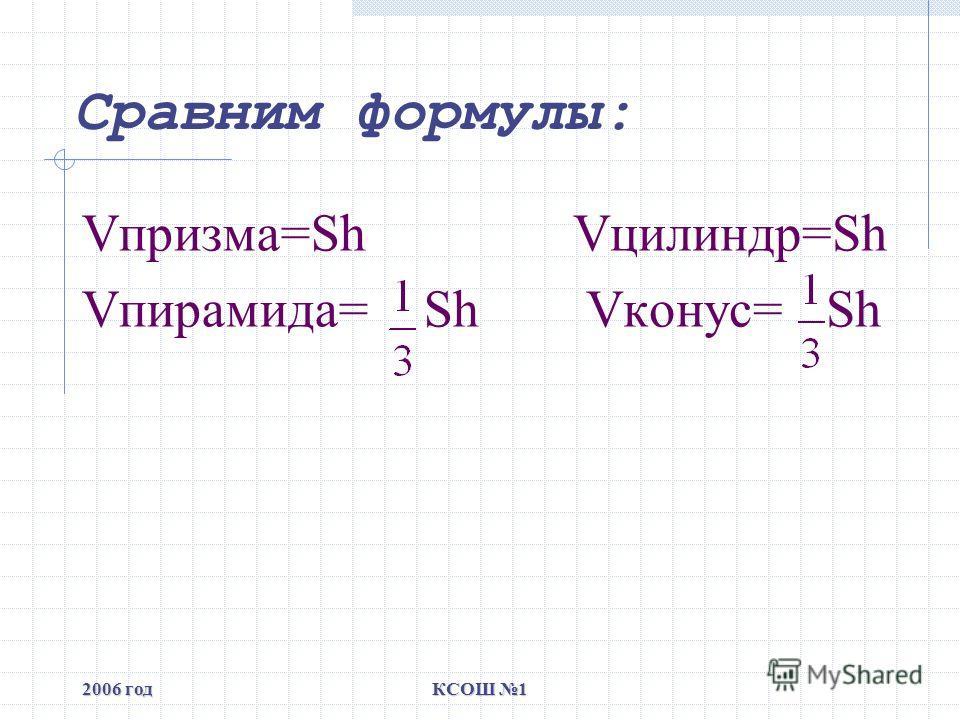 2006 годКСОШ 1 Сравним формулы: Vпризма=Sh Vпирамида= Sh Vцилиндр=Sh Vконус= Sh
