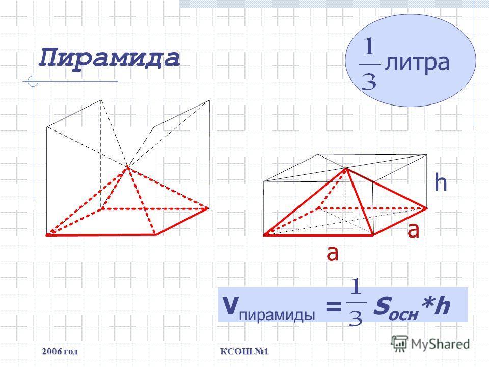 2006 годКСОШ 1 Пирамида V пирамиды = S осн *h литра a a h