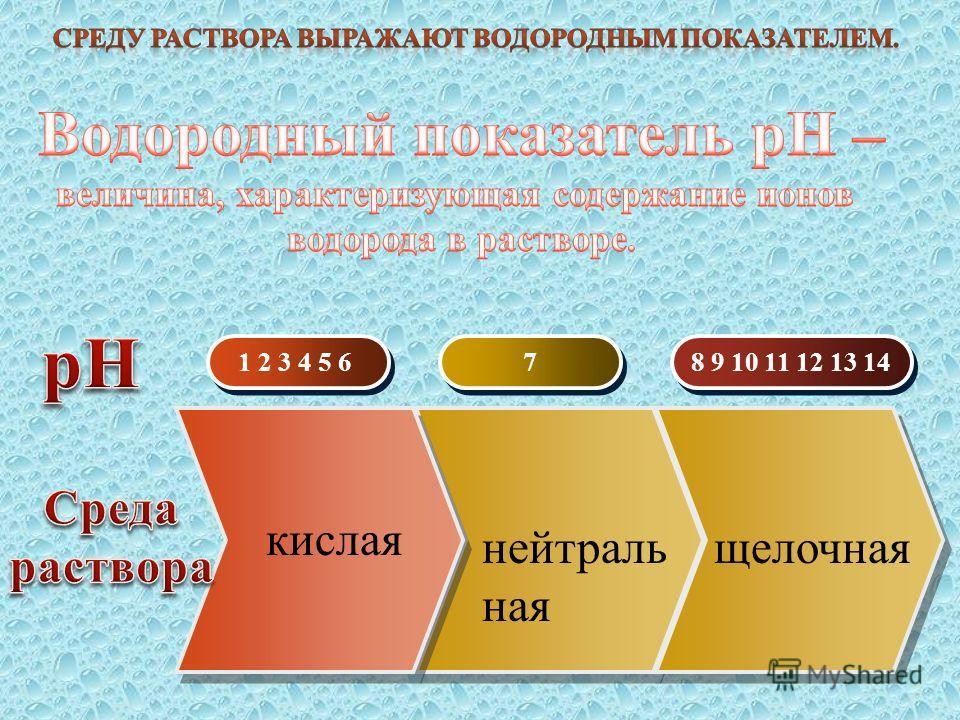 1 2 3 4 5 6 7 7 8 9 10 11 12 13 14 кислая нейтраль ная щелочная