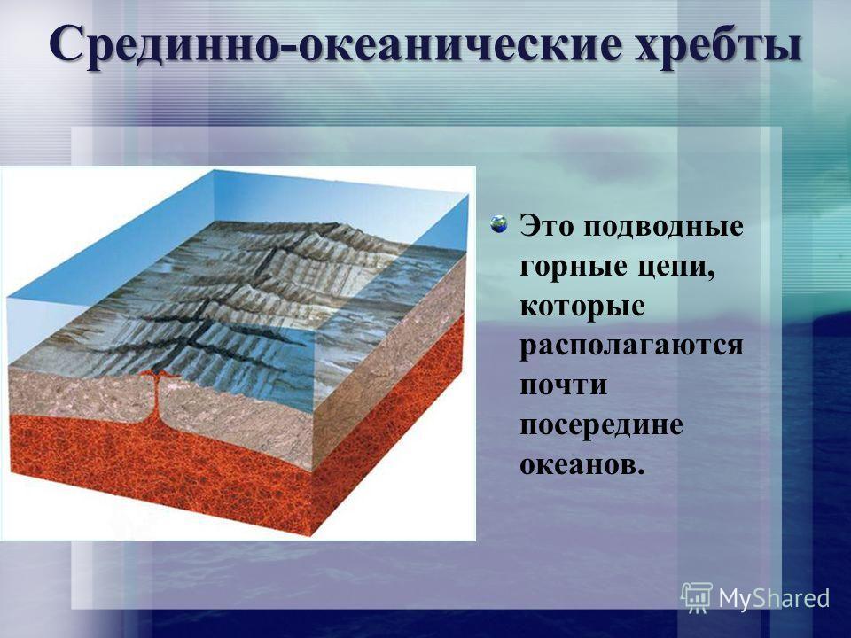 Срединно-океанические хребты Это подводные горные цепи, которые располагаются почти посередине океанов.