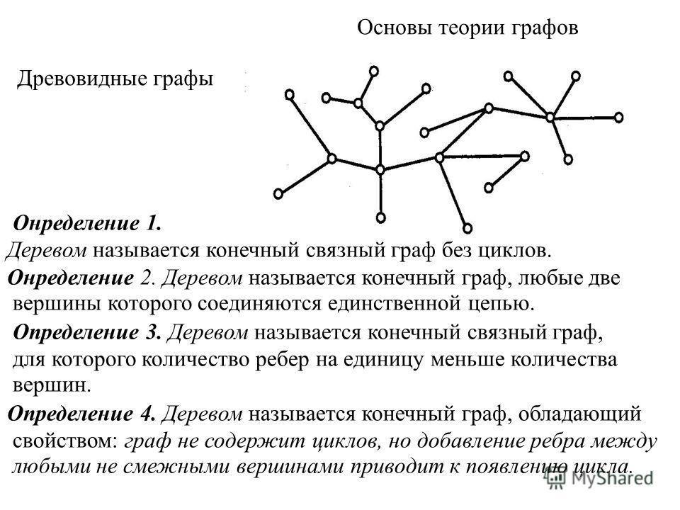 Основы теории графов Древовидные графы Онределение 1. Деревом называется конечный связный граф без циклов. Онределение 2. Деревом называется конечный граф, любые две вершины которого соединяются единственной цепью. Определение 3. Деревом называется к