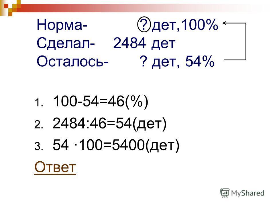 Норма- ? дет,100% Сделал- 2484 дет Осталось- ? дет, 54% 1. 100-54=46(%) 2. 2484:46=54(дет) 3. 54 ·100=5400(дет) Ответ
