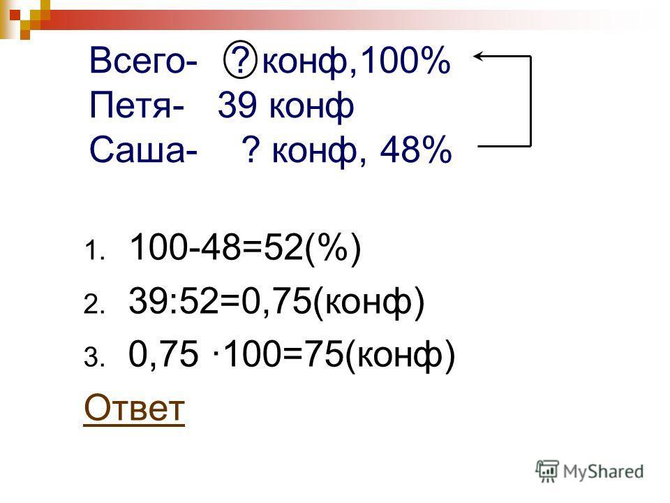 Всего- ? конф,100% Петя- 39 конф Саша- ? конф, 48% 1. 100-48=52(%) 2. 39:52=0,75(конф) 3. 0,75 ·100=75(конф) Ответ
