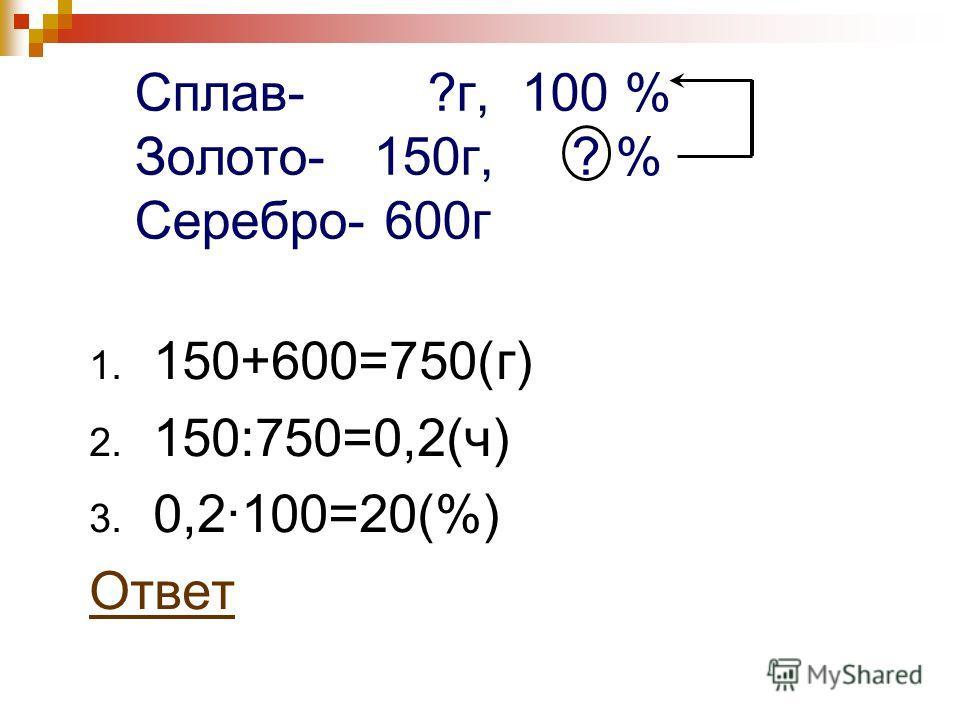 Сплав- ?г, 100 % Золото- 150г, ? % Серебро- 600г 1. 150+600=750(г) 2. 150:750=0,2(ч) 3. 0,2·100=20(%) Ответ