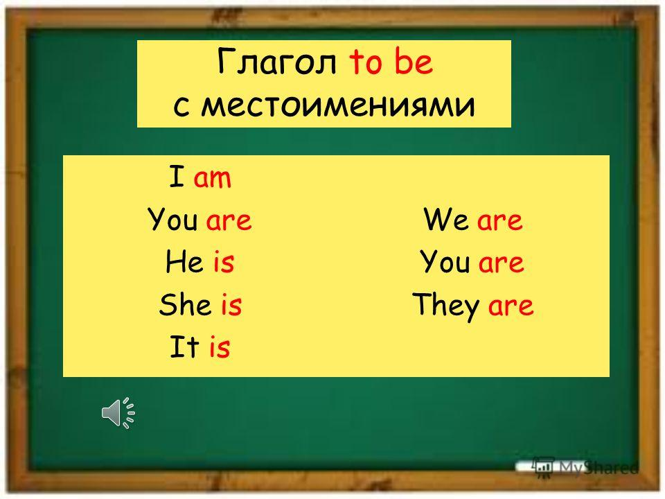 Глагол to be с местоимениями I am You are He is She is It is We are You are They are