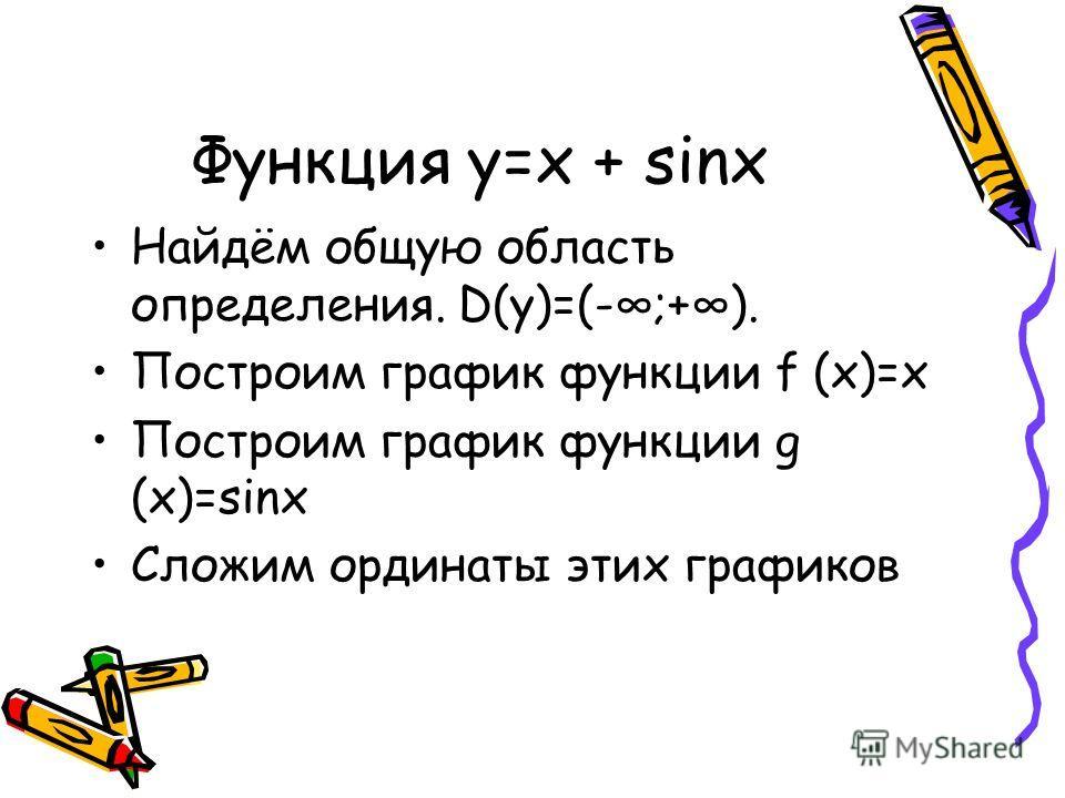 Функция y=x + sinx Найдём общую область определения. D(y)=(-;+). Построим график функции f (x)=x Построим график функции g (x)=sinx Сложим ординаты этих графиков