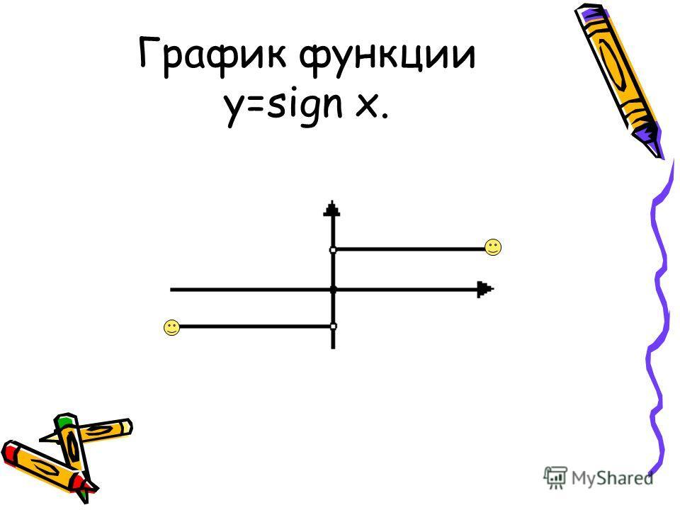 График функции y=sign x.