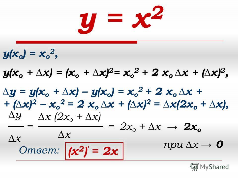 у = х 2 у(х о ) = х о 2, у(х о + х) = (х о + х) 2 = х о 2 + 2 х о х + ( х) 2, у = у(х о + х) – у(х о ) = х о 2 + 2 х о х + + ( х) 2 – х о 2 = 2 х о х + ( х) 2 = х(2х о + х), у х = х (2х о + х) х = 2х о + х 2х о при х 0 Ответ: (х 2 ) = 2х