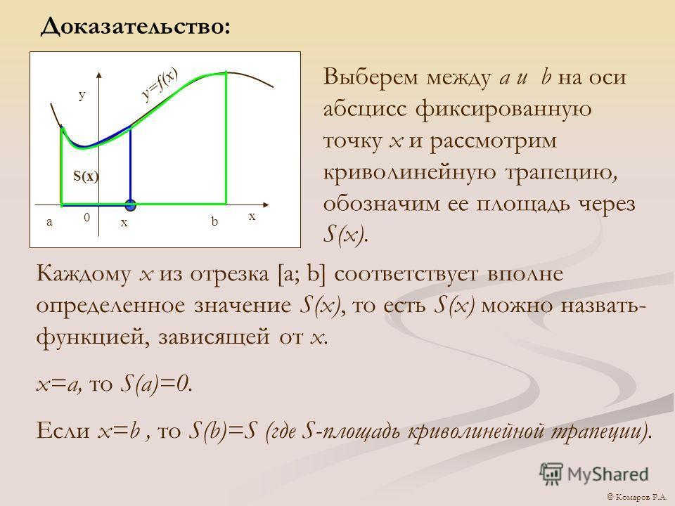 Доказательство: y=f(x) y 0 аb x x S(x) Выберем между a и b на оси абсцисс фиксированную точку х и рассмотрим криволинейную трапецию, обозначим ее площадь через S(x). Каждому х из отрезка [a; b] соответствует вполне определенное значение S(x), то есть