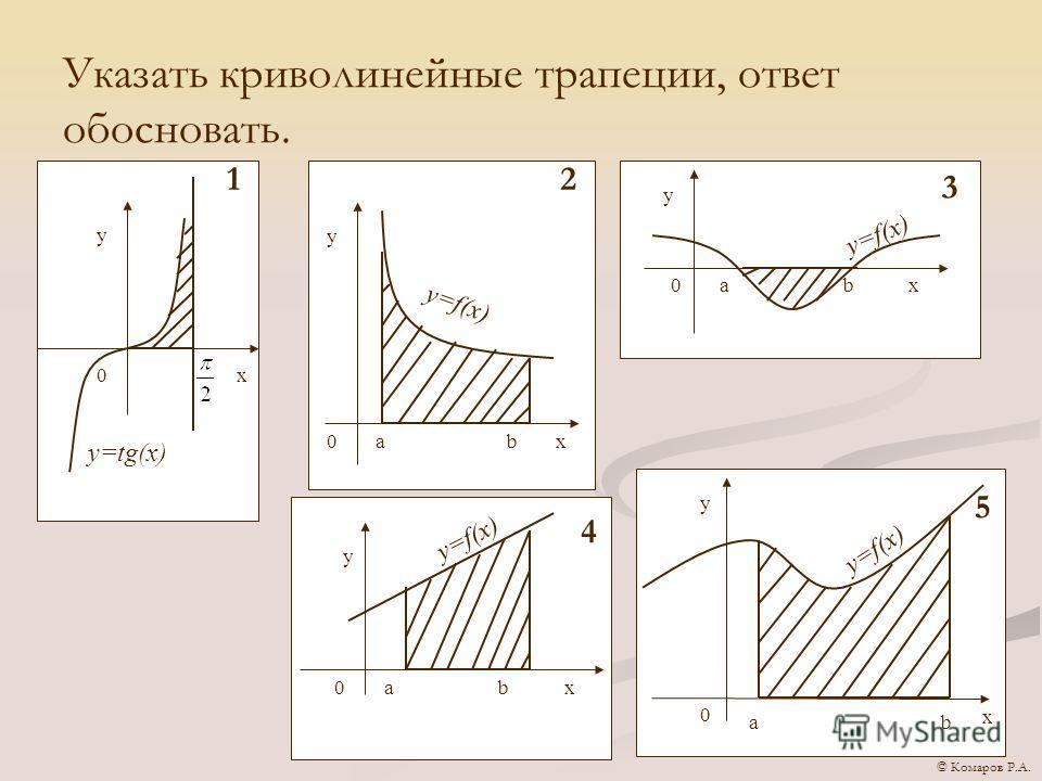 Указать криволинейные трапеции, ответ обосновать. y=tg(x) x y 0 1 y=f(x) y 0аbx 2 y 0аbx 3 y 0аbx 4 аb x y 0 5 © Комаров Р.А.
