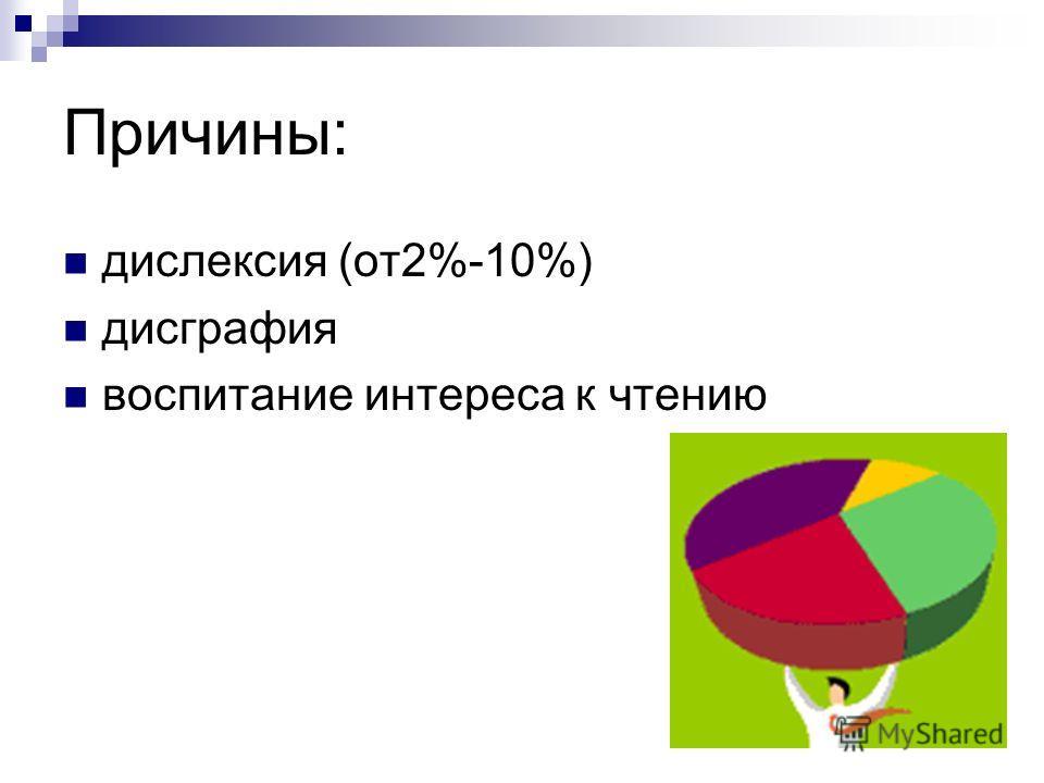 Причины: дислексия (от2%-10%) дисграфия воспитание интереса к чтению