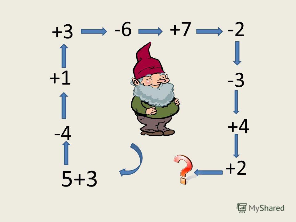 5+3 -4 +1 +3 -6+7-2 -3 +4 +2