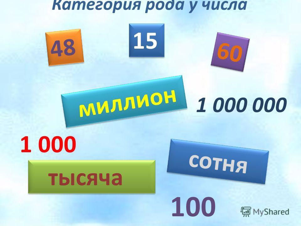Категория рода у числа 48 15 миллион 60 сотня тысяча 1 000 000 1 000 100