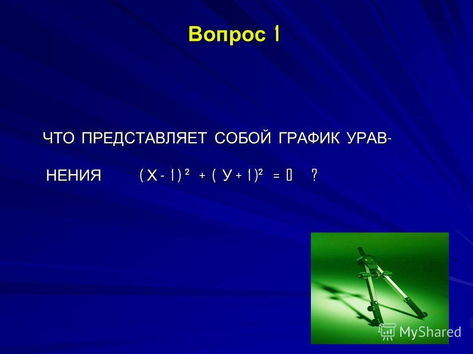 Вопрос 1 ЧТО ПРЕДСТАВЛЯЕТ СОБОЙ ГРАФИК УРАВ - ЧТО ПРЕДСТАВЛЯЕТ СОБОЙ ГРАФИК УРАВ - НЕНИЯ ( Х - 1 ) ² + ( У + 1 )² = 0 ? НЕНИЯ ( Х - 1 ) ² + ( У + 1 )² = 0 ?
