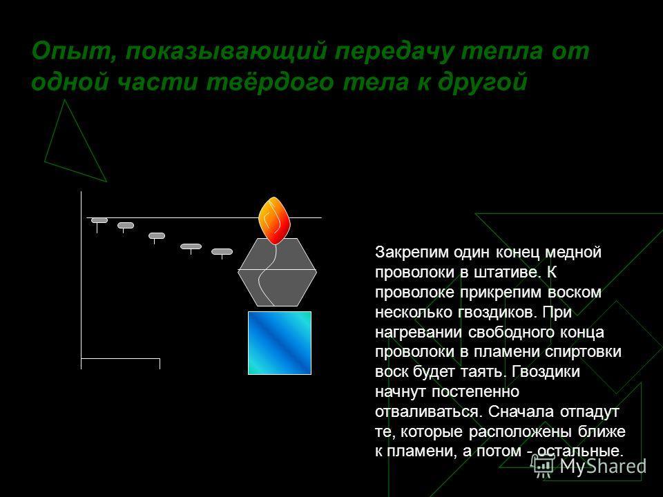 1.Теплопроводность Явление передачи внутренней энергии тела от одной его части к другой или при соприкосновении от одного тела к другому