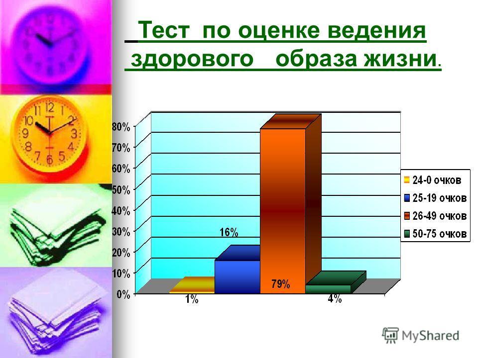 Тест по оценке ведения здорового образа жизни.