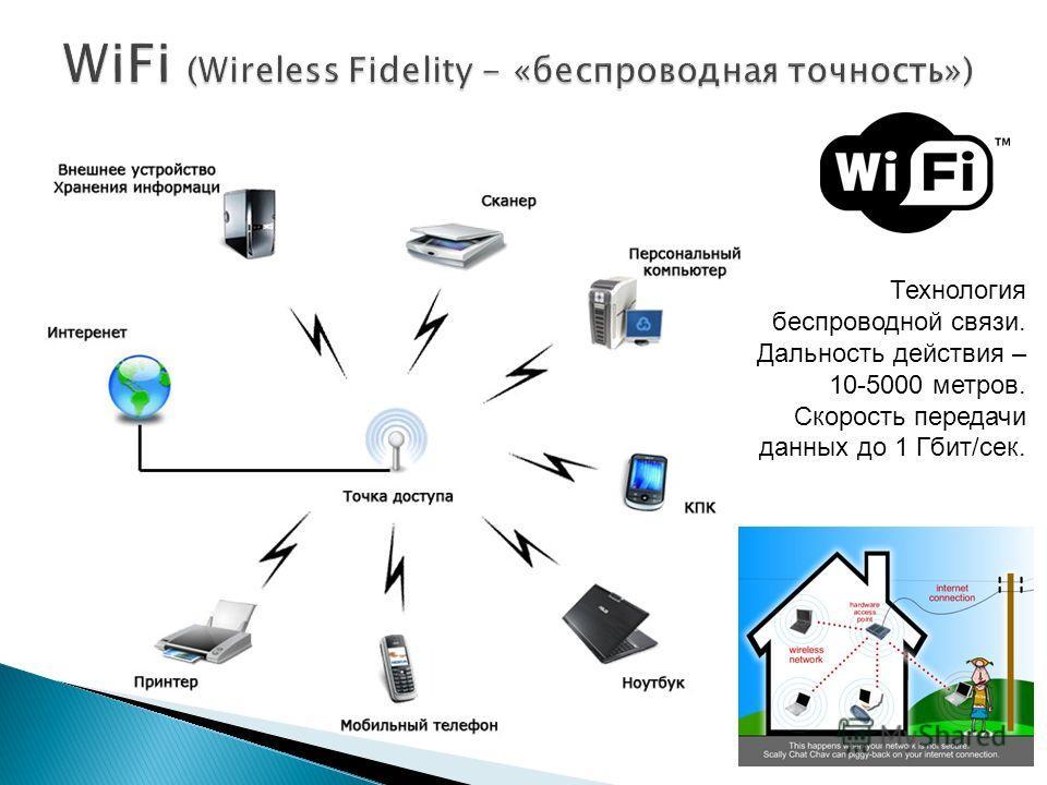 Технология беспроводной связи. Дальность действия – 10-5000 метров. Скорость передачи данных до 1 Гбит/сек.