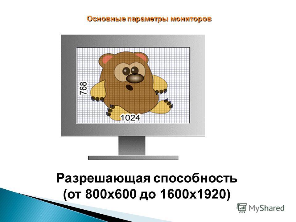 Основные параметры мониторов Разрешающая способность (от 800х600 до 1600х1920)
