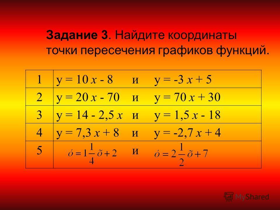 Задание 3. Найдите координаты точки пересечения графиков функций. и 1у = 10 х - 8 и у = -3 х + 5 2у = 20 х - 70 и у = 70 х + 30 3у = 14 - 2,5 х и у = 1,5 х - 18 4у = 7,3 х + 8 и у = -2,7 х + 4 5 и