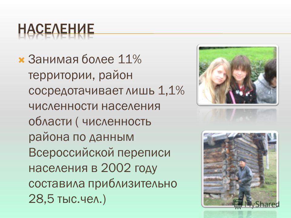 Количество жителей Красноярск численность населения Фото