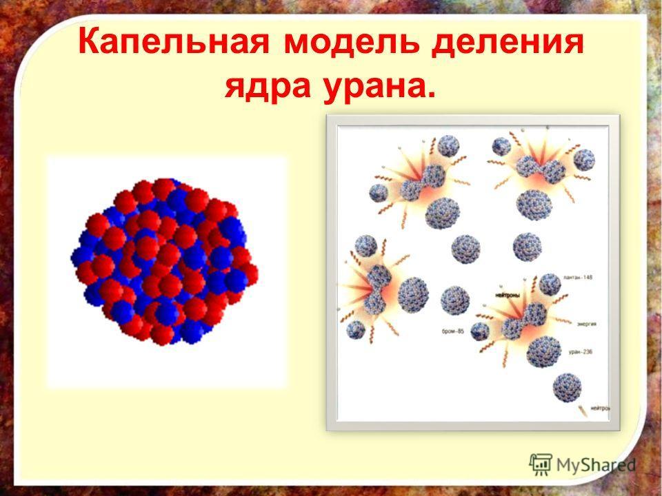 Капельная модель деления ядра урана.