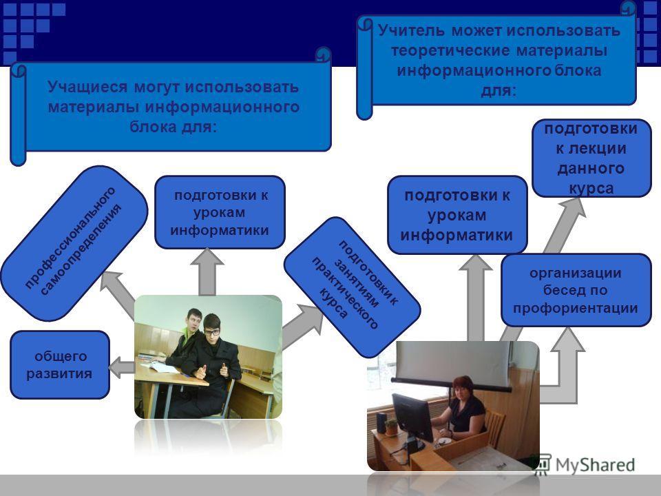 Учитель может использовать теоретические материалы информационного блока для: Учащиеся могут использовать материалы информационного блока для: подготовки к урокам информатики профессионального самоопределения общего развития подготовки к урокам инфор