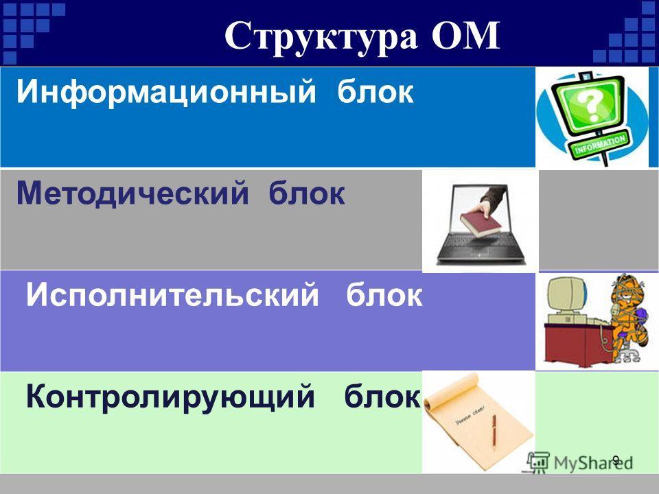 Структура ОМ Информационный блок Методический блок Исполнительский блок Контролирующий блок 9