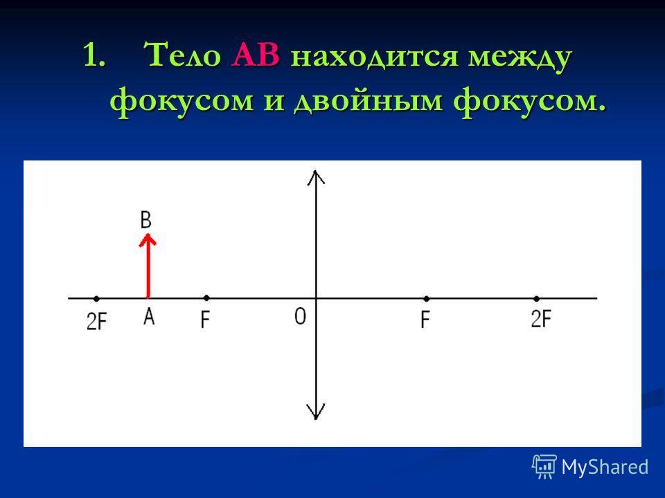 1.Тело АВ находится между фокусом и двойным фокусом.