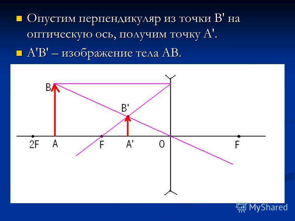 Опустим перпендикуляр из точки В' на оптическую ось, получим точку А'. Опустим перпендикуляр из точки В' на оптическую ось, получим точку А'. А'В' – изображение тела АВ. А'В' – изображение тела АВ.