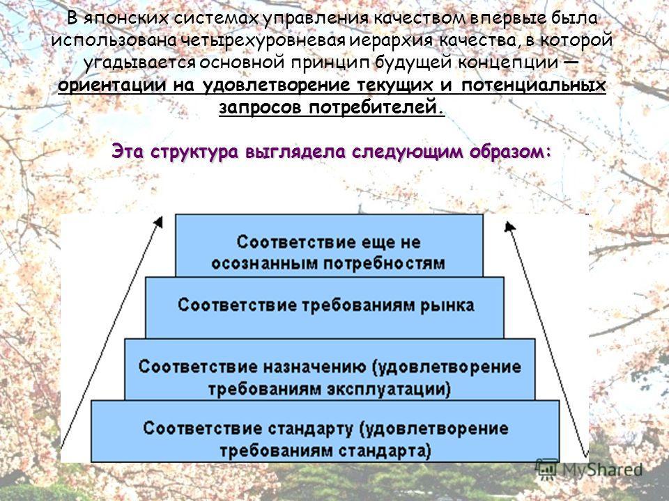 Эта структура выглядела следующим образом: В японских системах управления качеством впервые была использована четырехуровневая иерархия качества, в которой угадывается основной принцип будущей концепции ориентации на удовлетворение текущих и потенциа