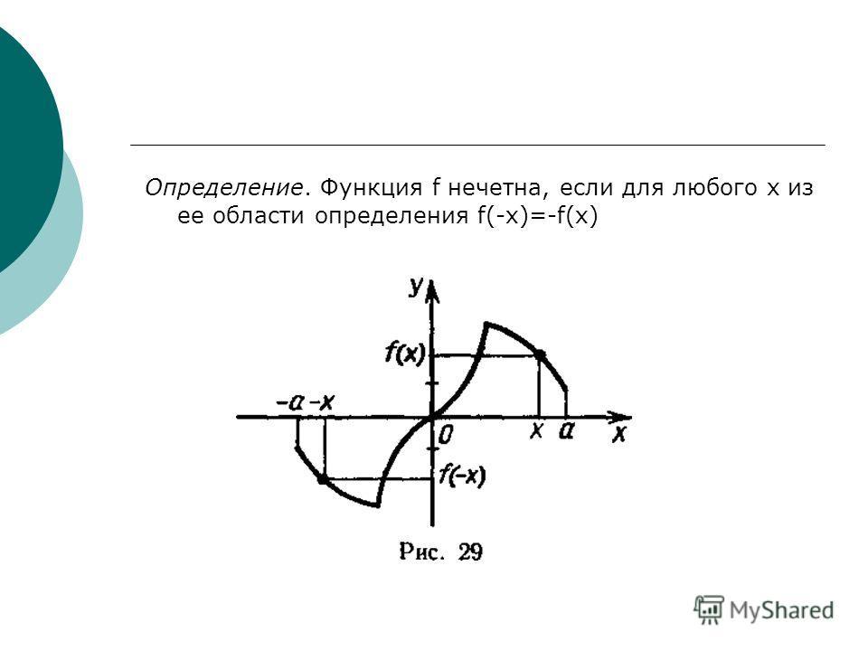 Определение. Функция f нечетна, если для любого х из ее области определения f(-x)=-f(x)