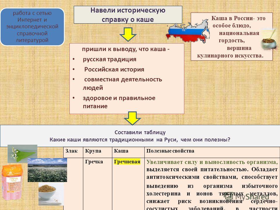 Навели историческую справку о каше Каша в России- это особое блюдо, национальная гордость, вершина кулинарного искусства. работа с сетью Интернет и энциклопедической справочной литературой пришли к выводу, что каша - русская традиция Российская истор