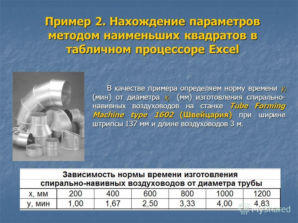 Пример 2. Нахождение параметров методом наименьших квадратов в табличном процессоре Excel В качестве примера определяем норму времени у i (мин) от диаметра х i (мм) изготовления спирально- навивных воздуховодов на станке Tube Forming Machine type 160