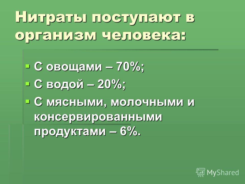 Нитраты поступают в организм человека: С овощами – 70%; С овощами – 70%; С водой – 20%; С водой – 20%; С мясными, молочными и консервированными продуктами – 6%. С мясными, молочными и консервированными продуктами – 6%.