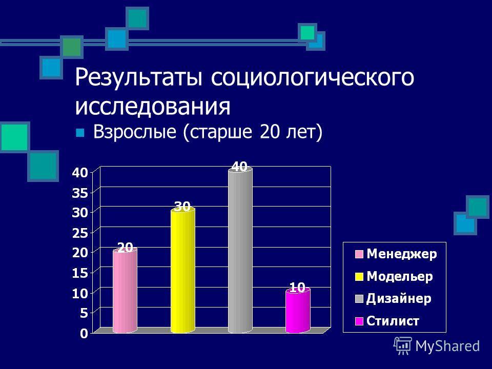 Результаты социологического исследования Взрослые (старше 20 лет)