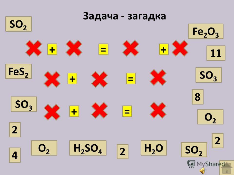 Задача - загадка SO 3 Fe 2 O 3 H2OH2OH 2 SO 4 SO 3 O2O2 SO 2 O2O2 FeS 2 8 4 2 11 2 2 =+ += =++
