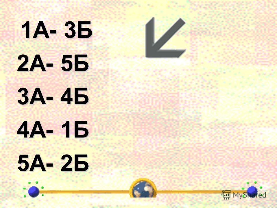 1А- 3Б 2А- 5Б 3А- 4Б 4А- 1Б 5А- 2Б