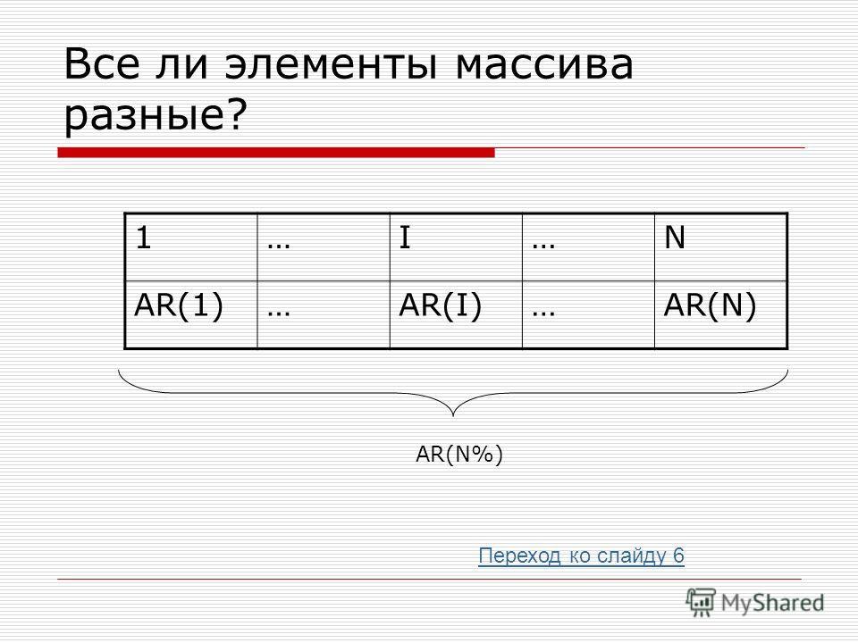Все ли элементы массива разные? 1…I…N AR(1)…AR(I)…AR(N) AR(N%) Переход ко слайду 6