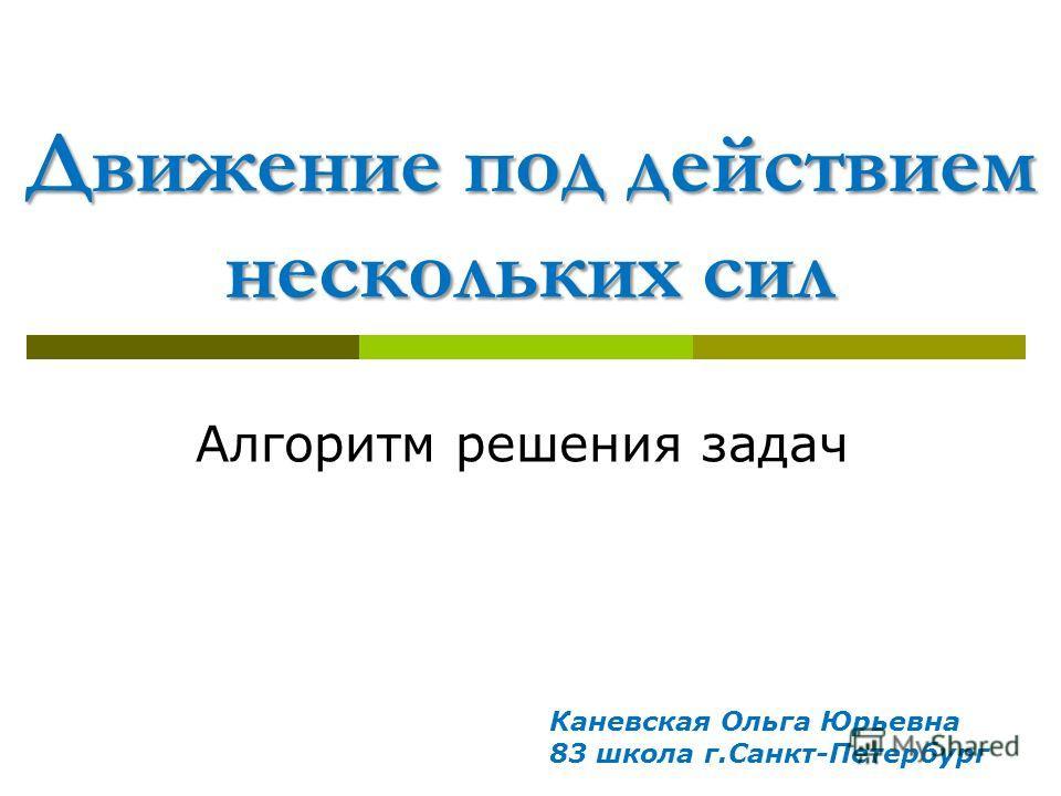 Движение под действием нескольких сил Алгоритм решения задач Каневская Ольга Юрьевна 83 школа г.Санкт-Петербург
