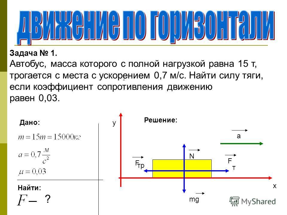 Задача 1. Автобус, масса которого с полной нагрузкой равна 15 т, трогается с места с ускорением 0,7 м/с. Найти силу тяги, если коэффициент сопротивления движению равен 0,03. Дано: Найти: ? Решение: y x a N mg F тр F т 2