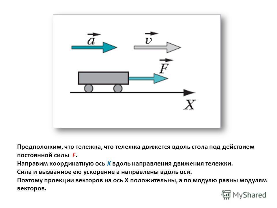 Предположим, что тележка, что тележка движется вдоль стола под действием постоянной силы F. Направим координатную ось Х вдоль направления движения тележки. Сила и вызванное ею ускорение а направлены вдоль оси. Поэтому проекции векторов на ось Х полож