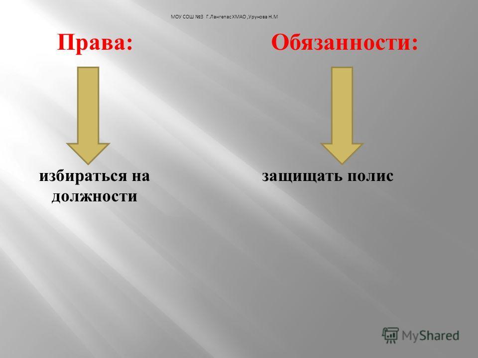 Права : Обязанности : избираться на защищать полис должности МОУ СОШ 3 Г.Лангепас ХМАО,Урунова Н.М