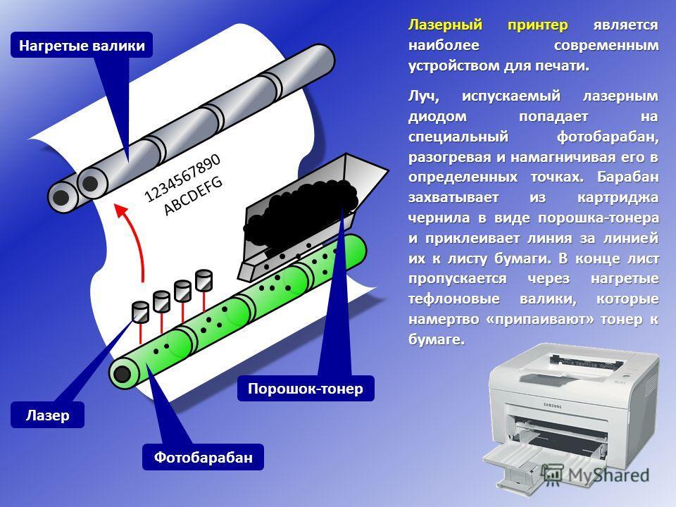 1234 567890 ABCDEFG 1234 567890 ABCDEFG Лазерный принтер является наиболее современным устройством для печати. Луч, испускаемый лазерным диодом попадает на специальный фотобарабан, разогревая и намагничивая его в определенных точках. Барабан захватыв