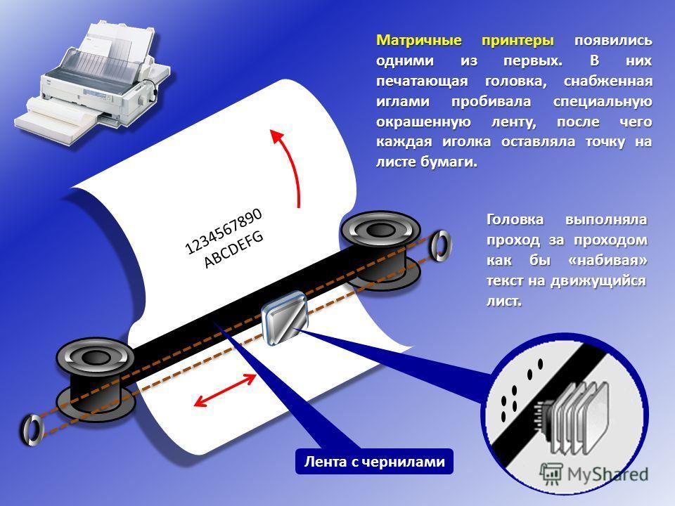 1234 567890 ABCDEFG 1234 567890 ABCDEFG Матричные принтеры появились одними из первых. В них печатающая головка, снабженная иглами пробивала специальную окрашенную ленту, после чего каждая иголка оставляла точку на листе бумаги. Головка выполняла про