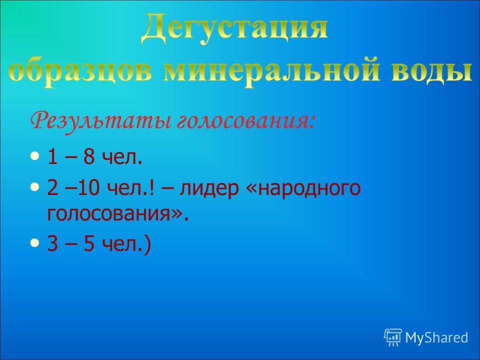 Результаты голосования: 1 – 8 чел. 2 –10 чел.! – лидер «народного голосования». 3 – 5 чел.)