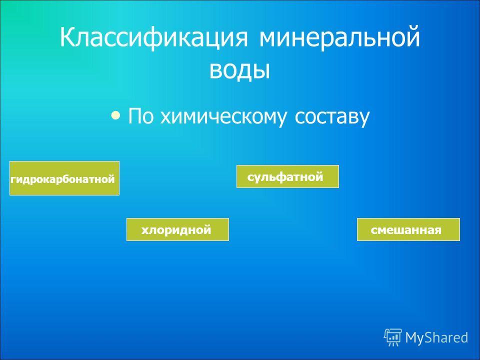 Классификация минеральной воды По химическому составу гидрокарбонатной хлоридной сульфатной смешанная