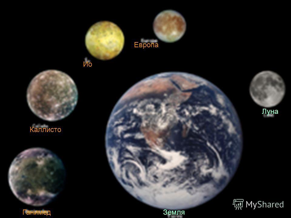 Ио Европа Каллисто ГанимедЗемля Луна