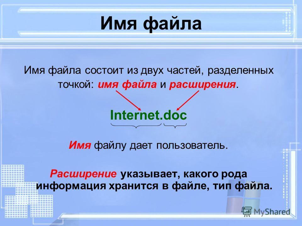 Имя файла Имя файла состоит из двух частей, разделенных точкой: имя файла и расширения. Internet.doc Имя файлу дает пользователь. Расширение указывает, какого рода информация хранится в файле, тип файла.