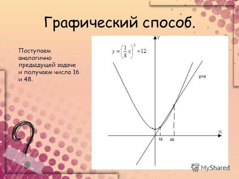 Графический способ. Поступаем аналогично предыдущей задаче и получаем числа 16 и 48.