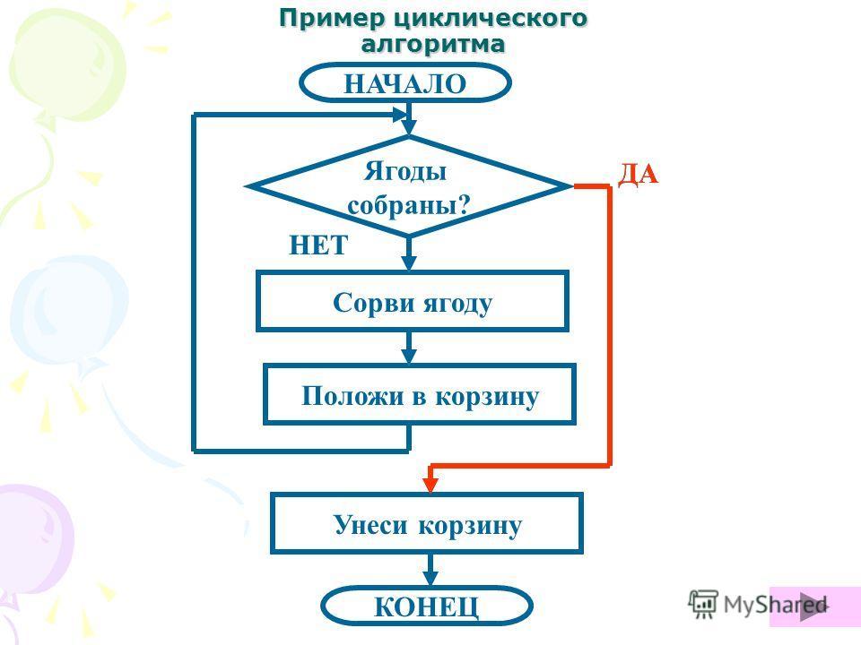 ДА НЕТ Пример циклического